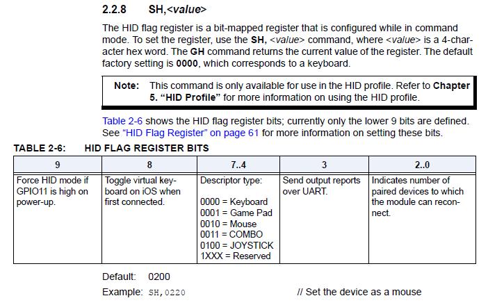 RN-42 two interfaces in one device(Keyboard+Gamepad) - mitxela com forum