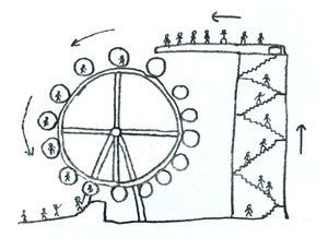 Illustration of the People Wheel