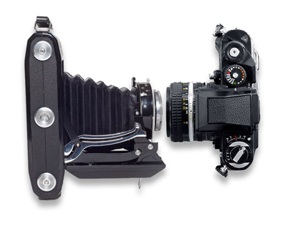 Illustration of how the folding camera is positioned in front of the Nikon F3, lens-to-lens