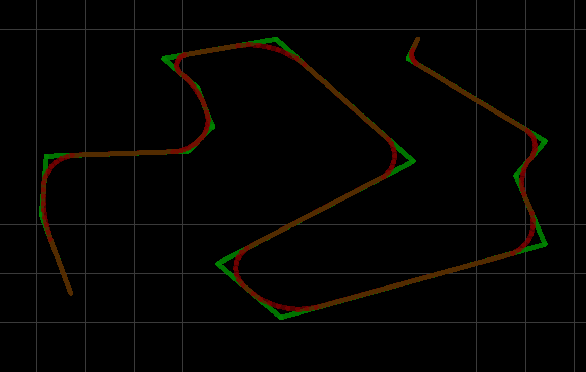 A random angle track and its rounded output